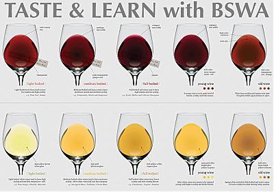 wine_color